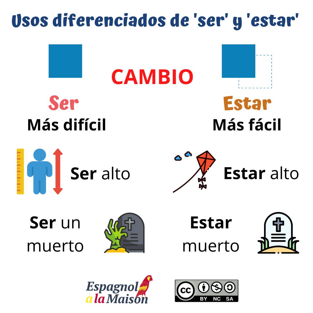 Différences entre SER et ESTAR